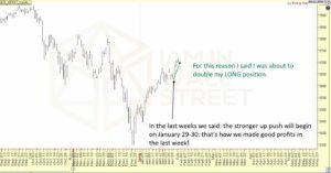 S&P500 forecast uptrend
