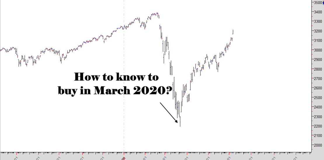 How to know to buy in March 2020