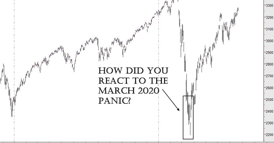 March 2020 Stock Market Panic