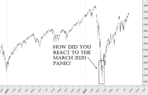 March 2020 Stock Market Panic